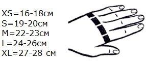 Определение размера перчатки