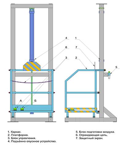 Пневматическая подъёмно-опускная площадка - схема