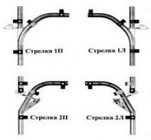Переводные стрелки для подвесного пути - схема 2