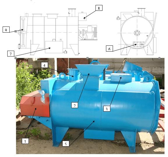 Мини-сушилка СК-1,5-01 - схема
