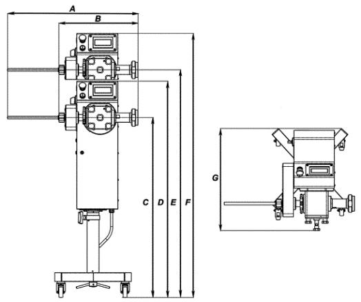 Перекрутчик-дозатор Mainca PR-360 - схема